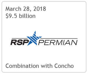 TPH Advises RSP Permian Inc On Its Combination With Concho