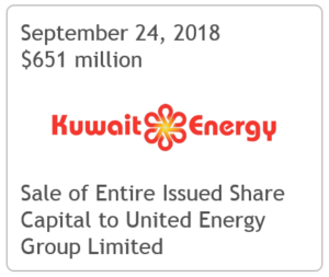 TPH Advises Kuwait Energy on Sale of its Entire Issued Share